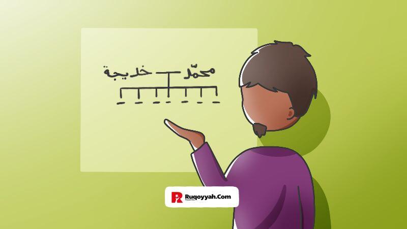 Siapa saja putra dan putri Nabi Muhammad?